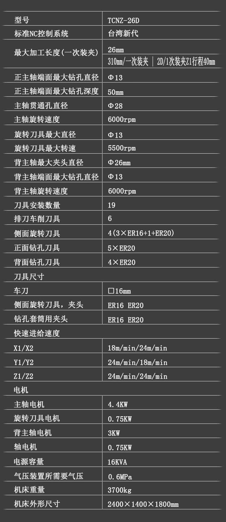 TCNZ-26D双轴乐鱼电竞官网登录走心机技术参数